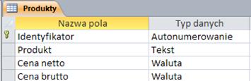projekt-tabeli-produkty